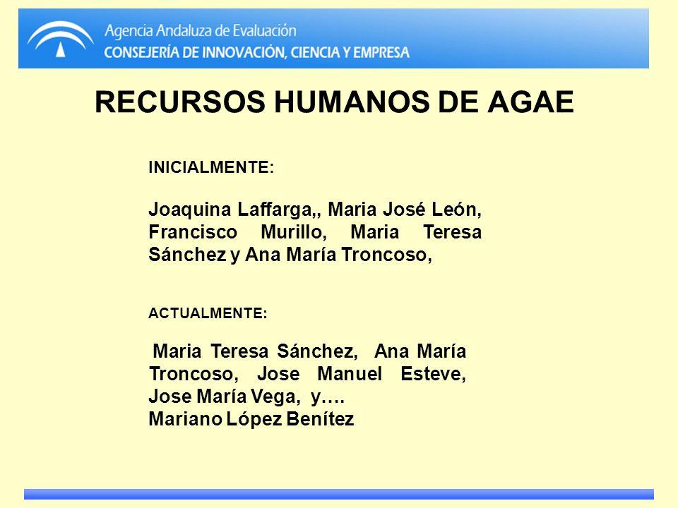RECURSOS HUMANOS DE AGAE INICIALMENTE: Joaquina Laffarga,, Maria José León, Francisco Murillo, Maria Teresa Sánchez y Ana María Troncoso, ACTUALMENTE:
