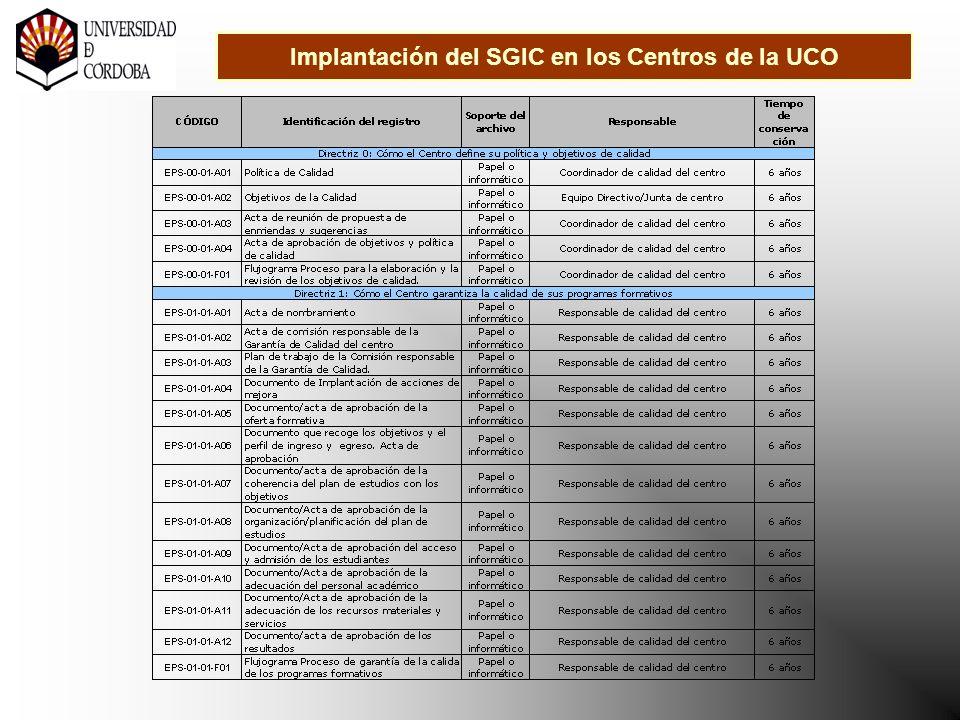 Implantación del SGIC en los Centros de la UCO