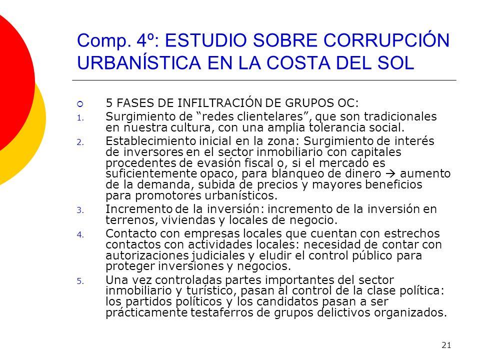 21 Comp. 4º: ESTUDIO SOBRE CORRUPCIÓN URBANÍSTICA EN LA COSTA DEL SOL 5 FASES DE INFILTRACIÓN DE GRUPOS OC: 1. Surgimiento de redes clientelares, que