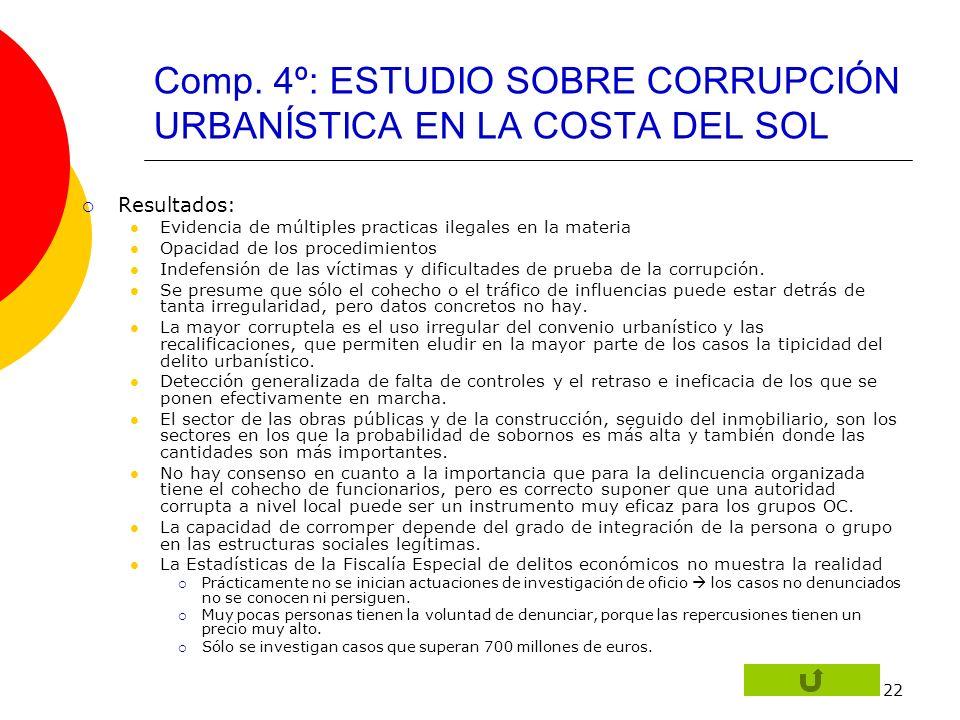 22 Comp. 4º: ESTUDIO SOBRE CORRUPCIÓN URBANÍSTICA EN LA COSTA DEL SOL Resultados: Evidencia de múltiples practicas ilegales en la materia Opacidad de
