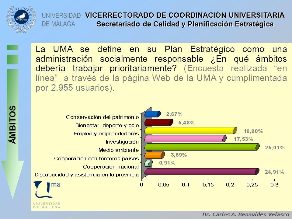 La UMA se define en su Plan Estratégico como una administración socialmente responsable ¿En qué ámbitos debería trabajar prioritariamente? (Encuesta r