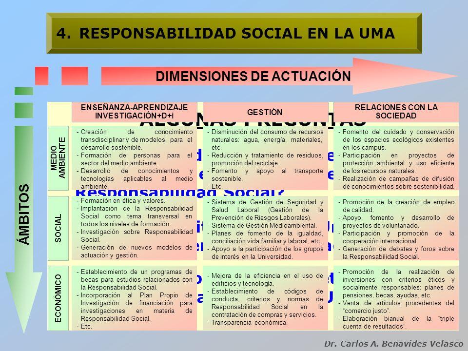 ALGUNAS PREGUNTAS 1.¿Sobre qué dimensiones debe actuar la Universidad de Málaga en relación con la Responsabilidad Social? 2.¿En qué ámbitos tiene la