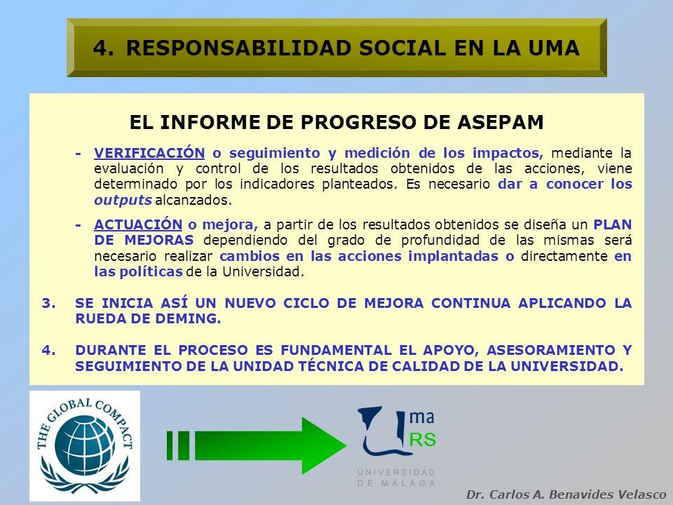 Dr. Carlos A. Benavides Velasco 4.RESPONSABILIDAD SOCIAL EN LA UMA EL INFORME DE PROGRESO DE ASEPAM -VERIFICACIÓN o seguimiento y medición de los impa