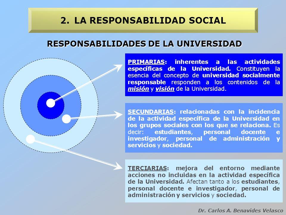 TERCIARIAS: mejora del entorno mediante acciones no incluidas en la actividad específica de la Universidad. Afectan tanto a los estudiantes, personal