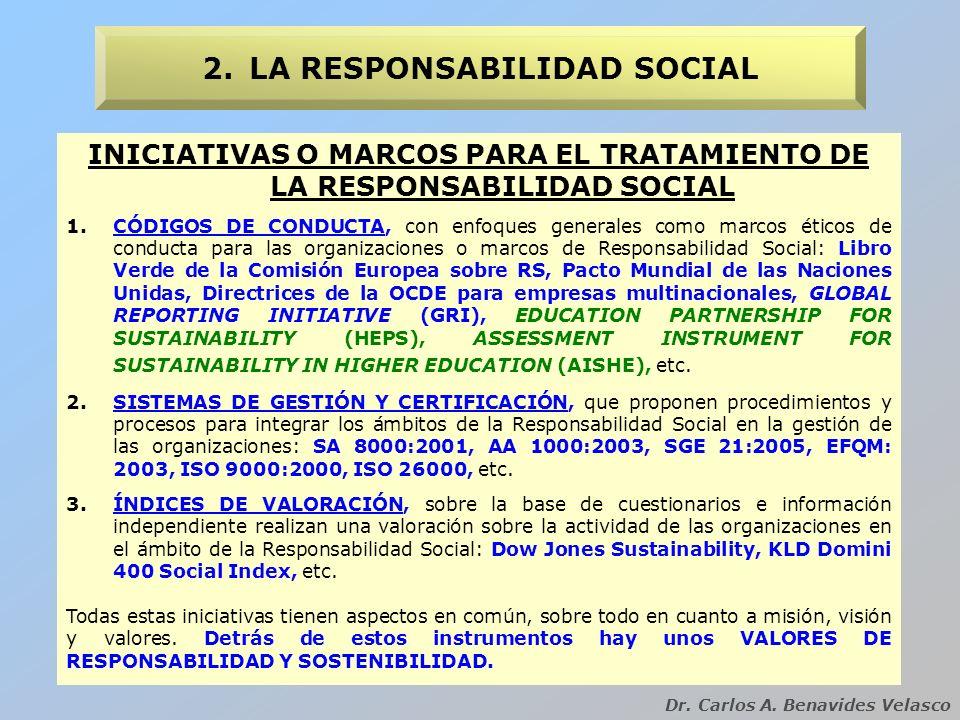 INICIATIVAS O MARCOS PARA EL TRATAMIENTO DE LA RESPONSABILIDAD SOCIAL 2.LA RESPONSABILIDAD SOCIAL Dr. Carlos A. Benavides Velasco 1.CÓDIGOS DE CONDUCT