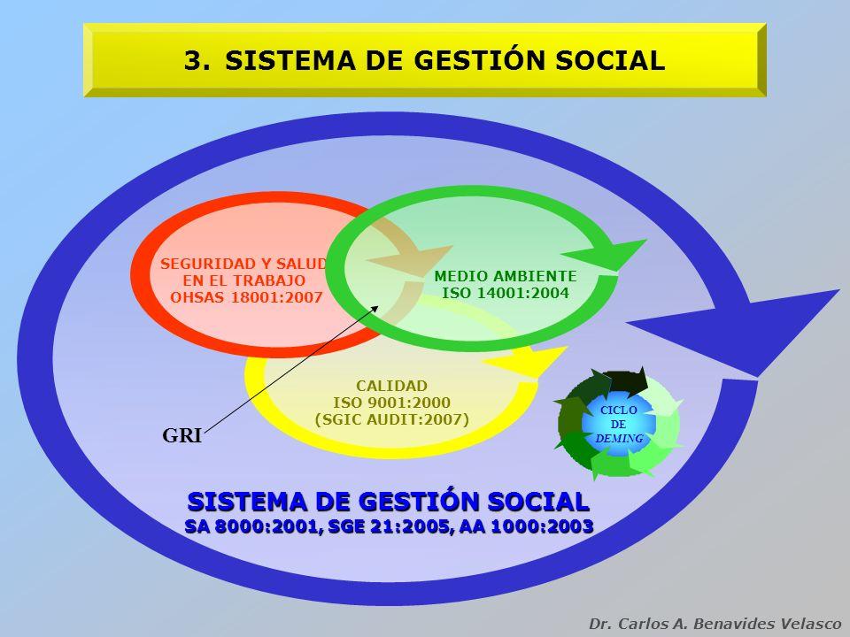 SISTEMA DE GESTIÓN SOCIAL SA 8000:2001, SGE 21:2005, AA 1000:2003 3.SISTEMA DE GESTIÓN SOCIAL Dr. Carlos A. Benavides Velasco CICLO DE DEMING CALIDAD