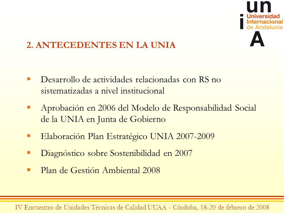 IV Encuentro de Unidades Técnicas de Calidad UUAA - Córdoba, 18-20 de febrero de 2008 2. ANTECEDENTES EN LA UNIA Desarrollo de actividades relacionada