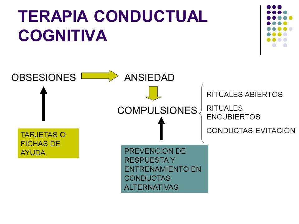 TERAPIA CONDUCTUAL COGNITIVA OBSESIONESANSIEDAD COMPULSIONES TARJETAS O FICHAS DE AYUDA PREVENCION DE RESPUESTA Y ENTRENAMIENTO EN CONDUCTAS ALTERNATI