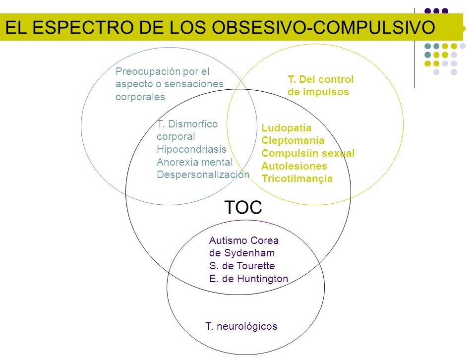 Preocupación por el aspecto o sensaciones corporales T. Del control de impulsos T. Dismorfico corporal Hipocondriasis Anorexia mental Despersonalizaci