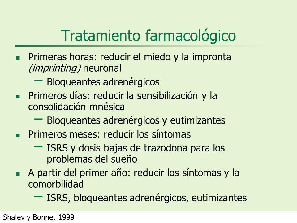 Tratamiento farmacológico Primeras horas: reducir el miedo y la impronta (imprinting) neuronal – Bloqueantes adrenérgicos Primeros días: reducir la sensibilización y la consolidación mnésica – Bloqueantes adrenérgicos y eutimizantes Primeros meses: reducir los síntomas – ISRS y dosis bajas de trazodona para los problemas del sueño A partir del primer año: reducir los síntomas y la comorbilidad – ISRS, bloqueantes adrenérgicos, eutimizantes Shalev y Bonne, 1999