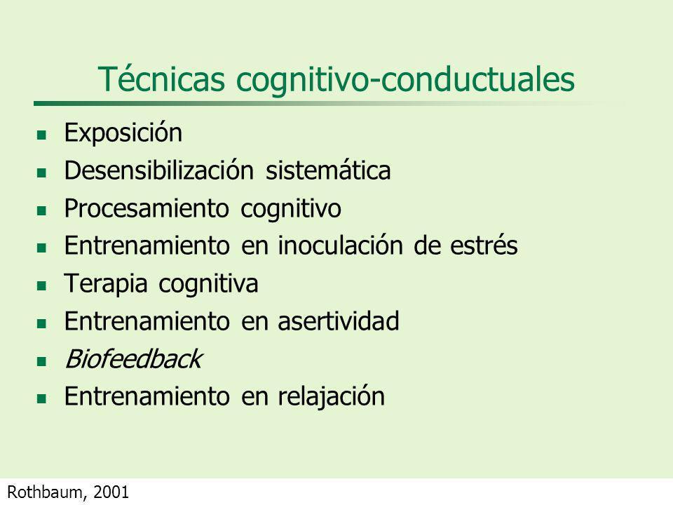 Técnicas cognitivo-conductuales Exposición Desensibilización sistemática Procesamiento cognitivo Entrenamiento en inoculación de estrés Terapia cognit