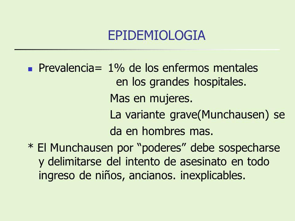 EPIDEMIOLOGIA Prevalencia= 1% de los enfermos mentales en los grandes hospitales.