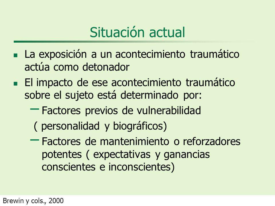 Situación actual La exposición a un acontecimiento traumático actúa como detonador El impacto de ese acontecimiento traumático sobre el sujeto está de