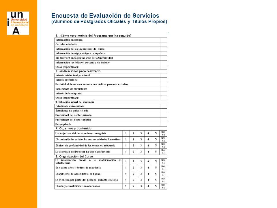 Encuesta de Evaluación de Servicios (Alumnos de Postgrados Oficiales y Títulos Propios)