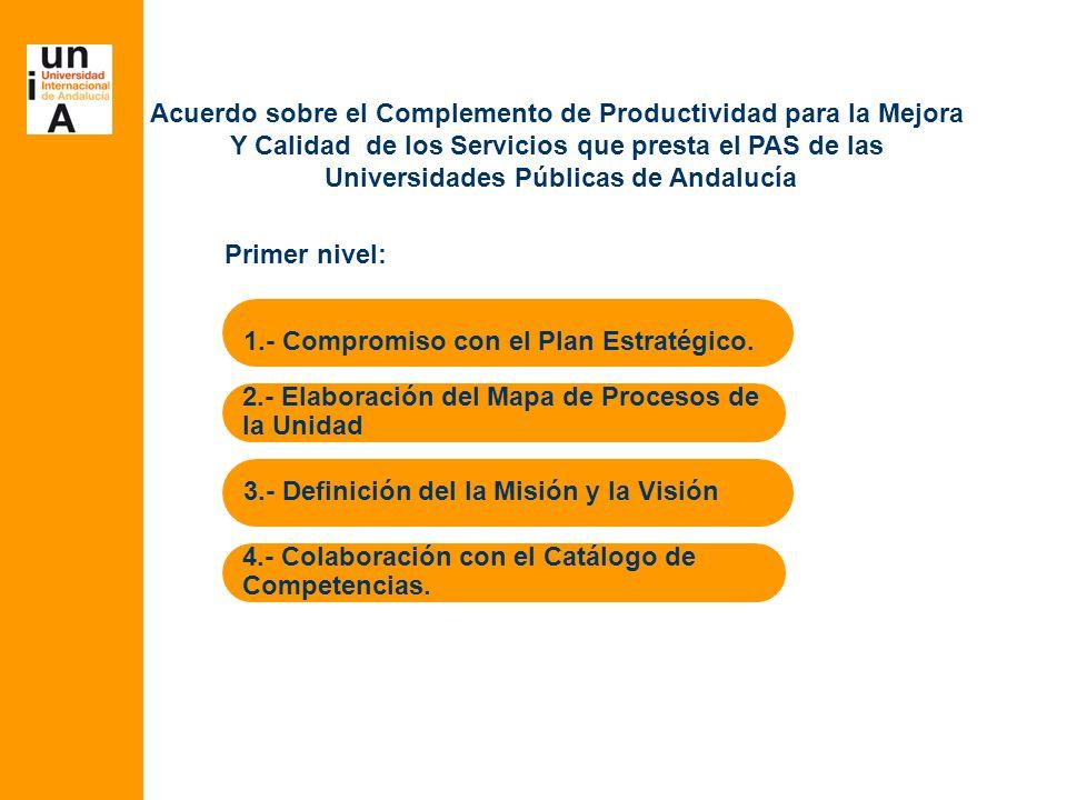 Acuerdo sobre el Complemento de Productividad para la Mejora Y Calidad de los Servicios que presta el PAS de las Universidades Públicas de Andalucía Segundo nivel: 1.- Mecanismos de participación interna.