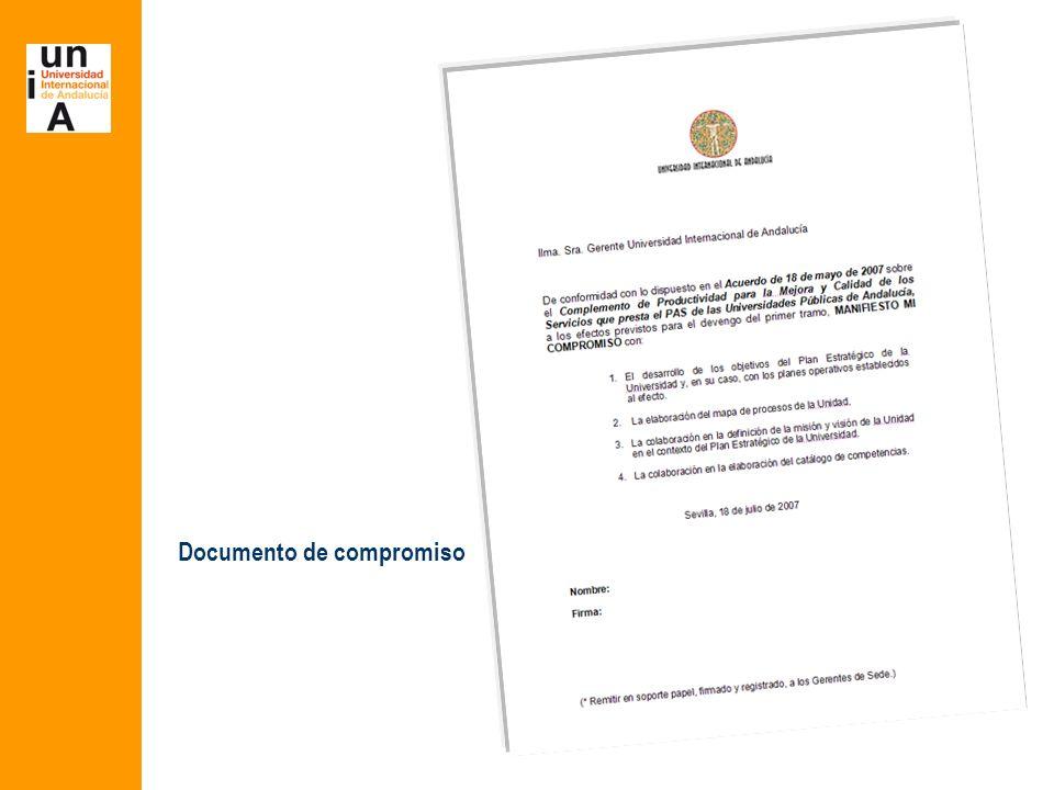 Contenidos 1.- Compromiso con el desarrollo de los objetivos del Plan Estratégico 2.- Gestión por Procesos 3.- EFQM 4.- Instrumentos para medir satisfacción 5.- Mecanismos de participación interna 6.- Gestión por Competencias 7.- Conclusiones