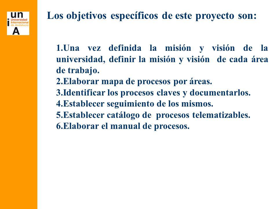 Los objetivos específicos de este proyecto son: 1.Una vez definida la misión y visión de la universidad, definir la misión y visión de cada área de trabajo.