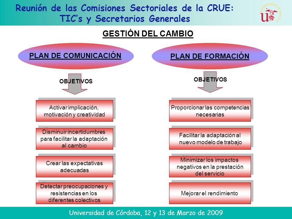 Reunión de las Comisiones Sectoriales de la CRUE: TICs y Secretarios Generales Universidad de Córdoba, 12 y 13 de Marzo de 2009 GESTIÓN DEL CAMBIO PLA