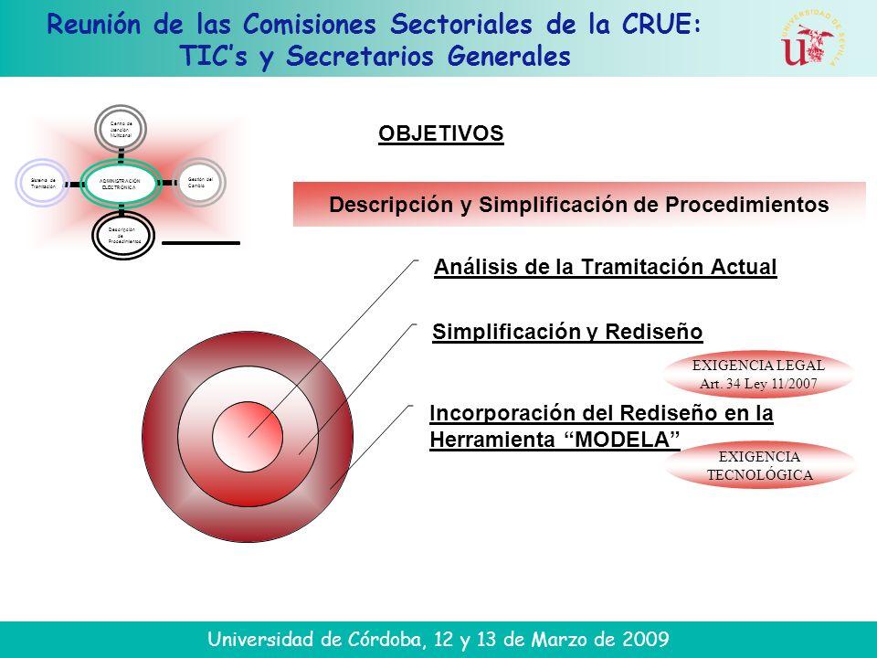 Reunión de las Comisiones Sectoriales de la CRUE: TICs y Secretarios Generales Universidad de Córdoba, 12 y 13 de Marzo de 2009 Descripción y Simplificación de Procedimientos OBJETIVOS EXIGENCIA LEGAL Art.