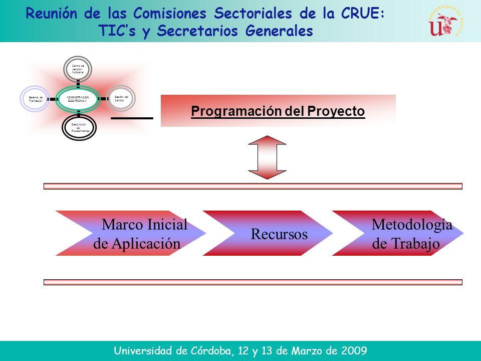 Reunión de las Comisiones Sectoriales de la CRUE: TICs y Secretarios Generales Universidad de Córdoba, 12 y 13 de Marzo de 2009 Programación del Proyecto Marco Inicial de Aplicación Metodología de Trabajo Recursos