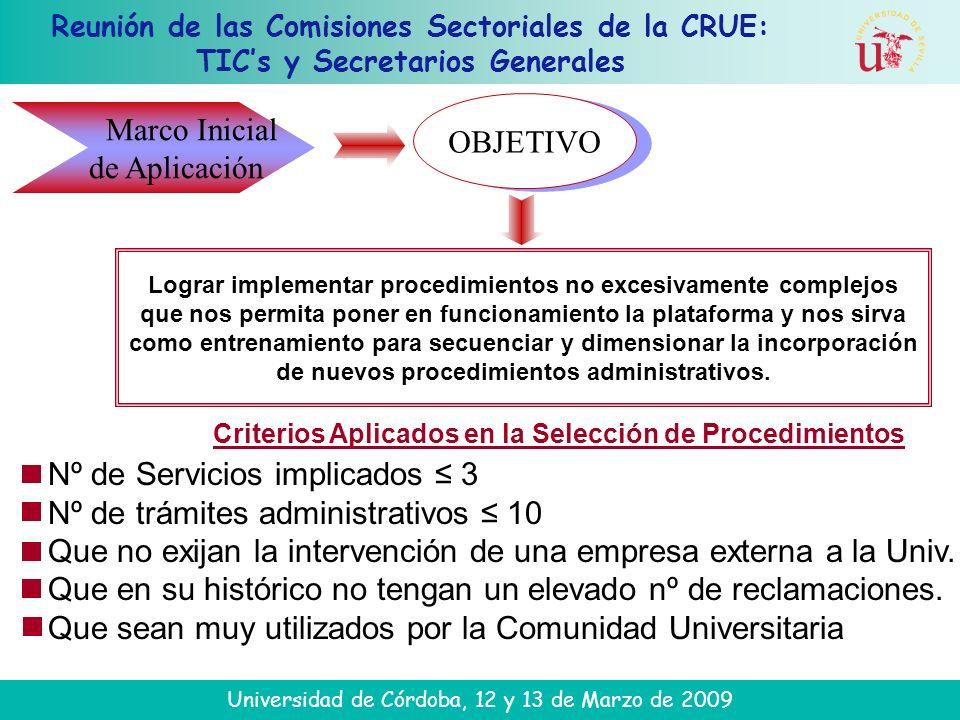 Reunión de las Comisiones Sectoriales de la CRUE: TICs y Secretarios Generales Universidad de Córdoba, 12 y 13 de Marzo de 2009 Marco Inicial de Aplic