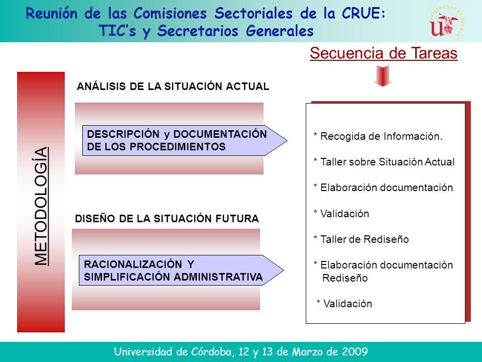 Reunión de las Comisiones Sectoriales de la CRUE: TICs y Secretarios Generales Universidad de Córdoba, 12 y 13 de Marzo de 2009 DISEÑO DE LA SITUACIÓN FUTURA RACIONALIZACIÓN Y SIMPLIFICACIÓN ADMINISTRATIVA METODOLOGÍA DESCRIPCIÓN y DOCUMENTACIÓN DE LOS PROCEDIMIENTOS ANÁLISIS DE LA SITUACIÓN ACTUAL * Recogida de Información.