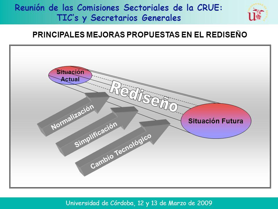 Reunión de las Comisiones Sectoriales de la CRUE: TICs y Secretarios Generales Universidad de Córdoba, 12 y 13 de Marzo de 2009 PRINCIPALES MEJORAS PR