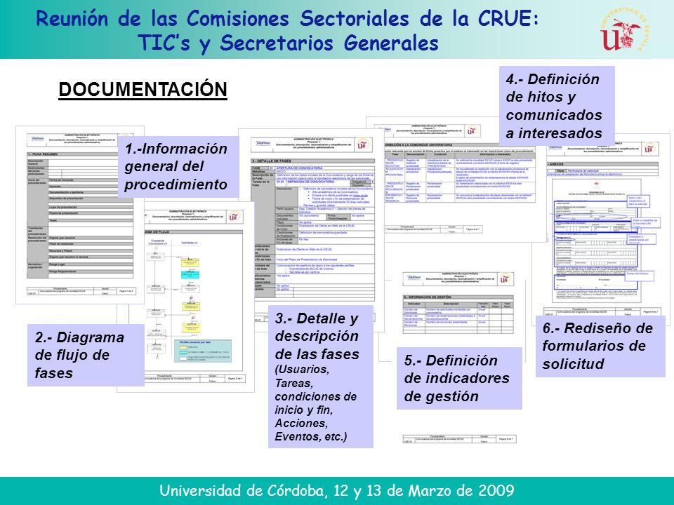 Reunión de las Comisiones Sectoriales de la CRUE: TICs y Secretarios Generales Universidad de Córdoba, 12 y 13 de Marzo de 2009 DOCUMENTACIÓN 2.- Diag
