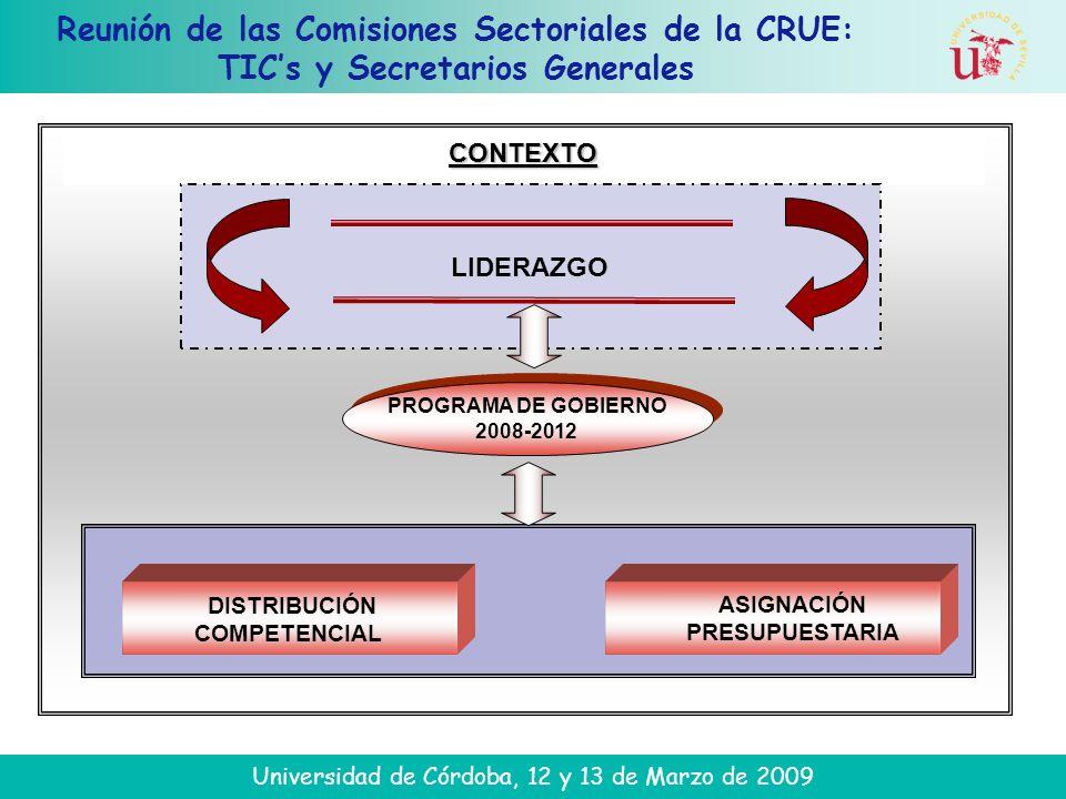 Reunión de las Comisiones Sectoriales de la CRUE: TICs y Secretarios Generales Universidad de Córdoba, 12 y 13 de Marzo de 2009 CONTEXTO LIDERAZGO PROGRAMA DE GOBIERNO 2008-2012 PROGRAMA DE GOBIERNO 2008-2012 DISTRIBUCIÓN COMPETENCIAL ASIGNACIÓN PRESUPUESTARIA