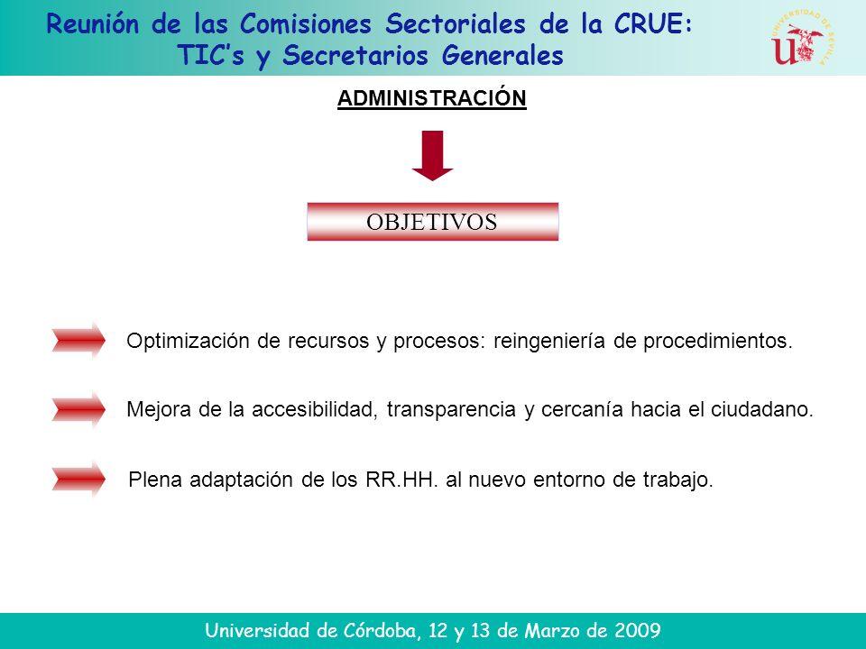 Reunión de las Comisiones Sectoriales de la CRUE: TICs y Secretarios Generales Universidad de Córdoba, 12 y 13 de Marzo de 2009 ADMINISTRACIÓN OBJETIVOS Optimización de recursos y procesos: reingeniería de procedimientos.