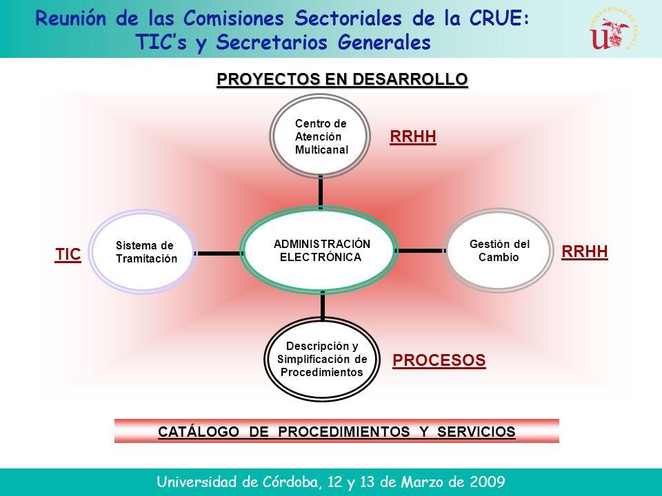 Reunión de las Comisiones Sectoriales de la CRUE: TICs y Secretarios Generales Universidad de Córdoba, 12 y 13 de Marzo de 2009 RRHH TIC RRHH PROCESOS
