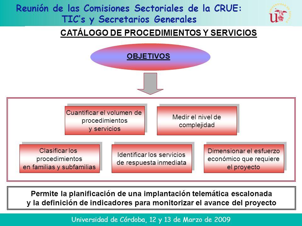 Reunión de las Comisiones Sectoriales de la CRUE: TICs y Secretarios Generales Universidad de Córdoba, 12 y 13 de Marzo de 2009 CATÁLOGO DE PROCEDIMIE