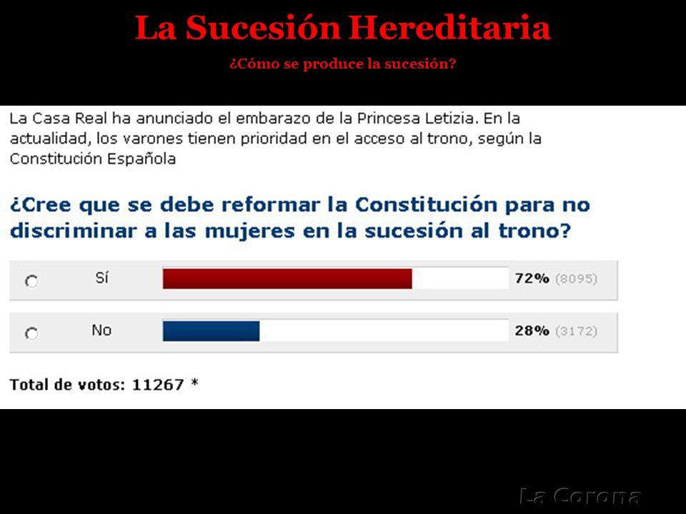 La Sucesión Hereditaria ¿Cómo se produce la sucesión?