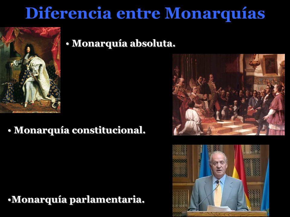 Diferencia entre Monarquías Monarquía absoluta. Monarquía absoluta. Monarquía constitucional. Monarquía constitucional. Monarquía parlamentaria.Monarq