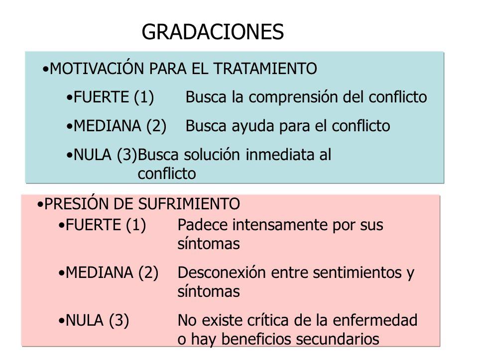 COMBINACIONES 1+1: BUENA INDICACIÓN PARA LA PSICOTERAPIA 1+2: INDICACIÓN PARA LA PSICOTERAPIA 2+1: INDICACIÓN PARA LA PSICOTERAPIA 3+3: NO INDICACCIÓN DE PSICOTERAPIA