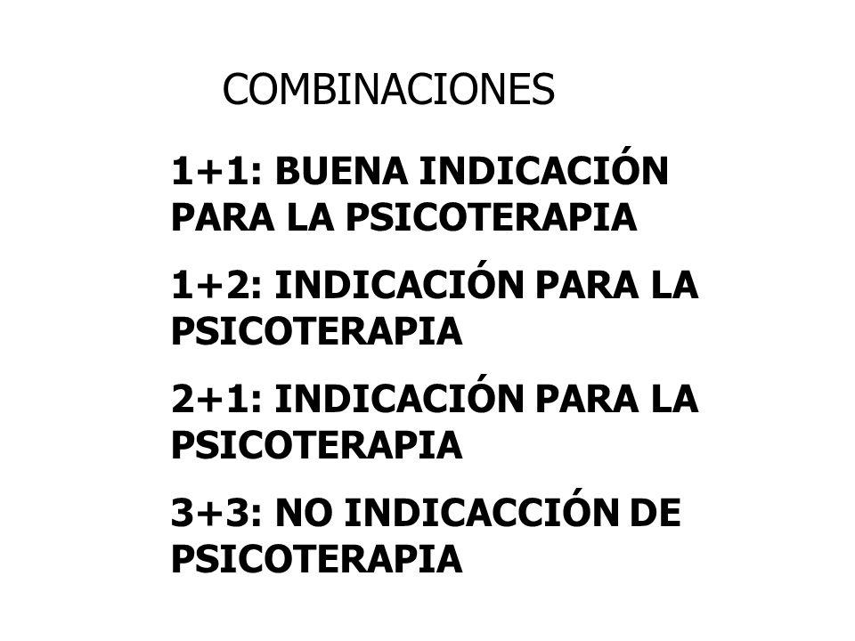 COMBINACIONES 1+1: BUENA INDICACIÓN PARA LA PSICOTERAPIA 1+2: INDICACIÓN PARA LA PSICOTERAPIA 2+1: INDICACIÓN PARA LA PSICOTERAPIA 3+3: NO INDICACCIÓN