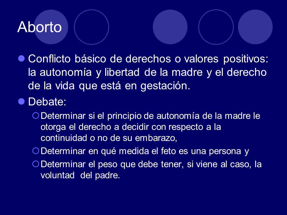 Aborto Conflicto básico de derechos o valores positivos: la autonomía y libertad de la madre y el derecho de la vida que está en gestación. Debate: De