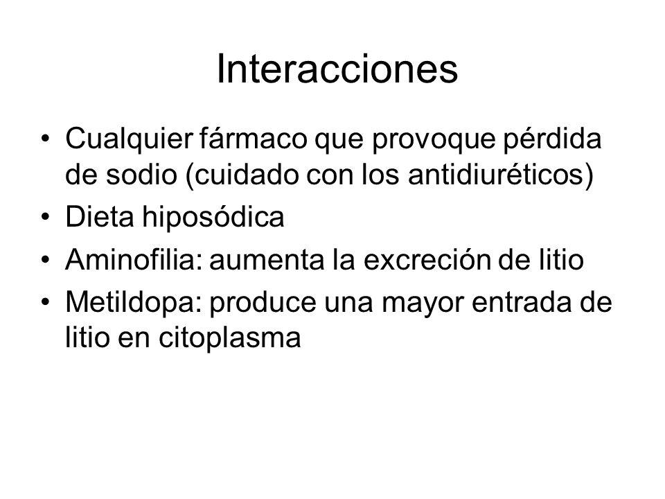 Interacciones Cualquier fármaco que provoque pérdida de sodio (cuidado con los antidiuréticos) Dieta hiposódica Aminofilia: aumenta la excreción de li