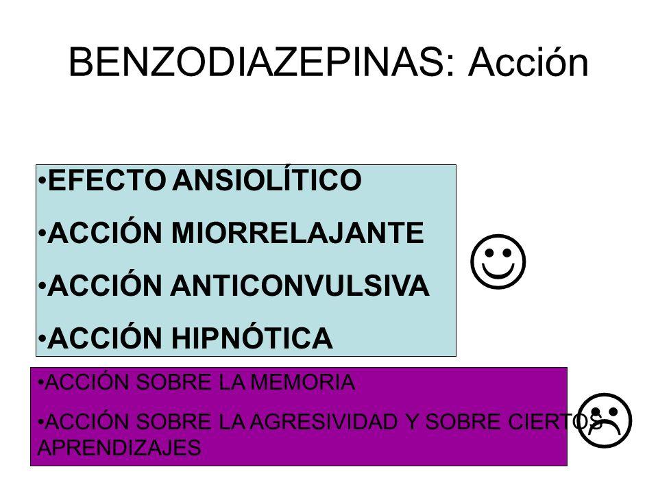 BENZODIAZEPINAS: Acción EFECTO ANSIOLÍTICO ACCIÓN MIORRELAJANTE ACCIÓN ANTICONVULSIVA ACCIÓN HIPNÓTICA ACCIÓN SOBRE LA MEMORIA ACCIÓN SOBRE LA AGRESIV