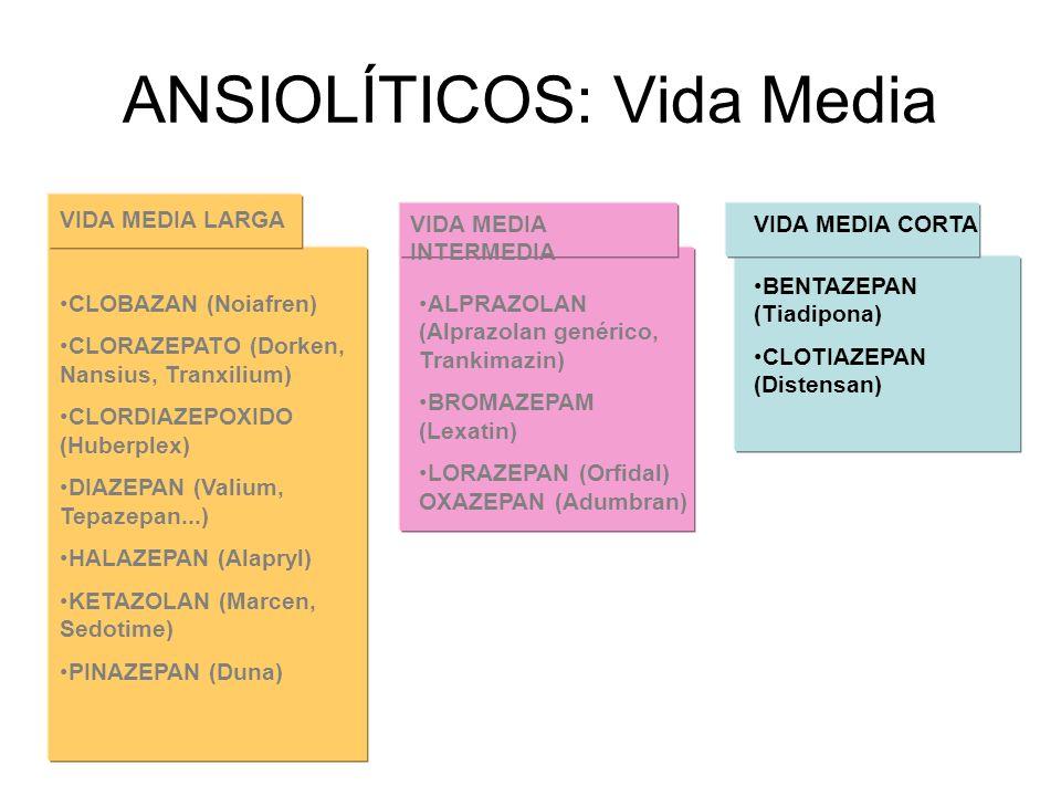 ANSIOLÍTICOS: Vida Media CLOBAZAN (Noiafren) CLORAZEPATO (Dorken, Nansius, Tranxilium) CLORDIAZEPOXIDO (Huberplex) DIAZEPAN (Valium, Tepazepan...) HAL