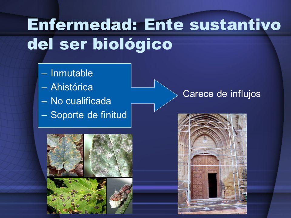 Enfermar: Capacidad formal de sustanciación de la enfermedad –Mudable –Histórica –Cultural –Espacio privado Bajo el influjo del grupo social Médicamente.