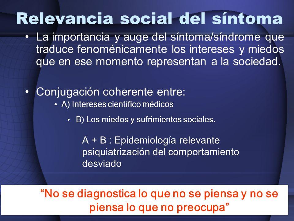 NOSOLOGÍA NOSOLOGÍA: Ciencia que estudia los supuestos teóricos sobre la naturaleza de la enfermedad mental.