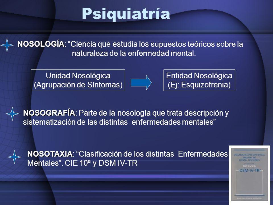 Enfermedades (Ruptura) = PROCESOS CAUSAS T.