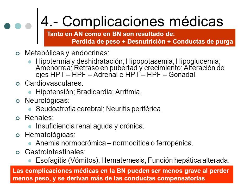 4.- Complicaciones médicas Metabólicas y endocrinas: Hipotermia y deshidratación; Hipopotasemia; Hipoglucemia; Amenorrea; Retraso en pubertad y crecim