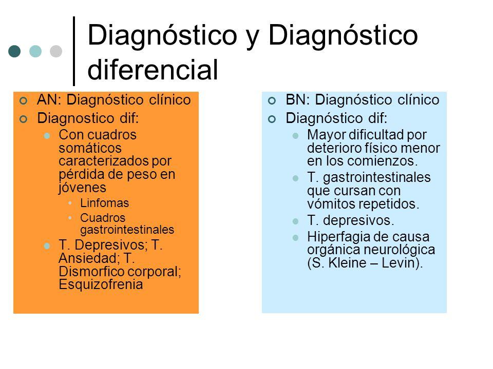 Diagnóstico y Diagnóstico diferencial AN: Diagnóstico clínico Diagnostico dif: Con cuadros somáticos caracterizados por pérdida de peso en jóvenes Lin
