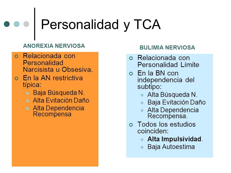 Personalidad y TCA Relacionada con Personalidad Narcisista u Obsesiva. En la AN restrictiva típica: Baja Búsqueda N. Alta Evitación Daño Alta Dependen