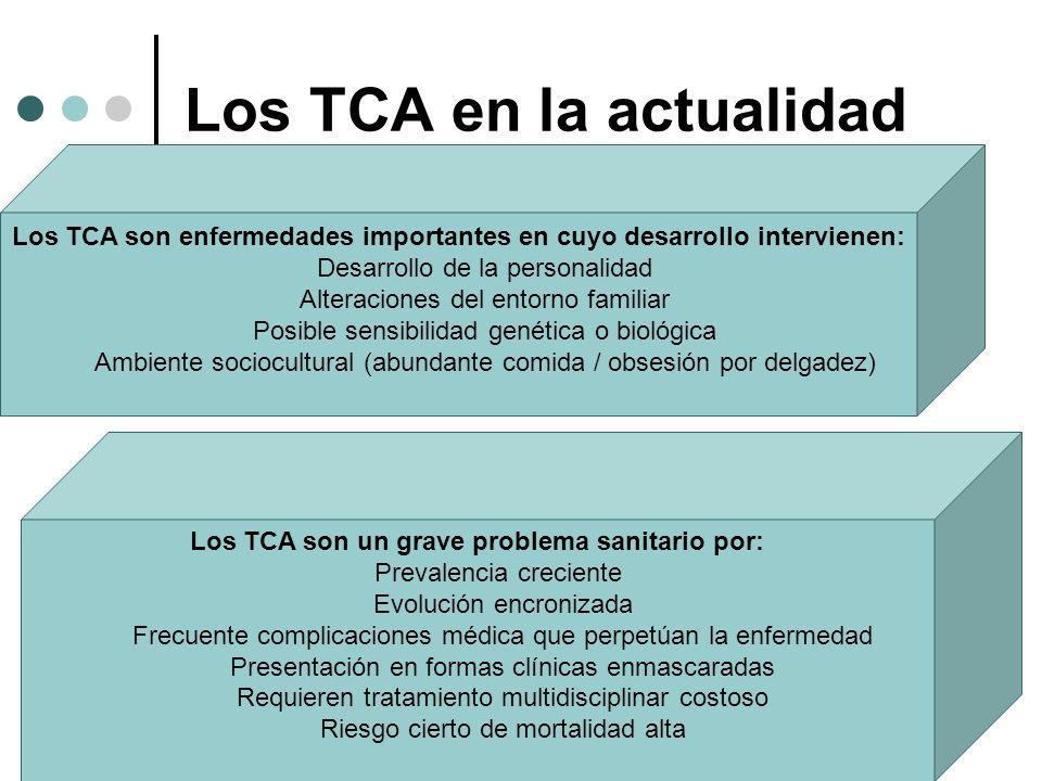 Los TCA en la actualidad Los TCA son enfermedades importantes en cuyo desarrollo intervienen: Desarrollo de la personalidad Alteraciones del entorno f