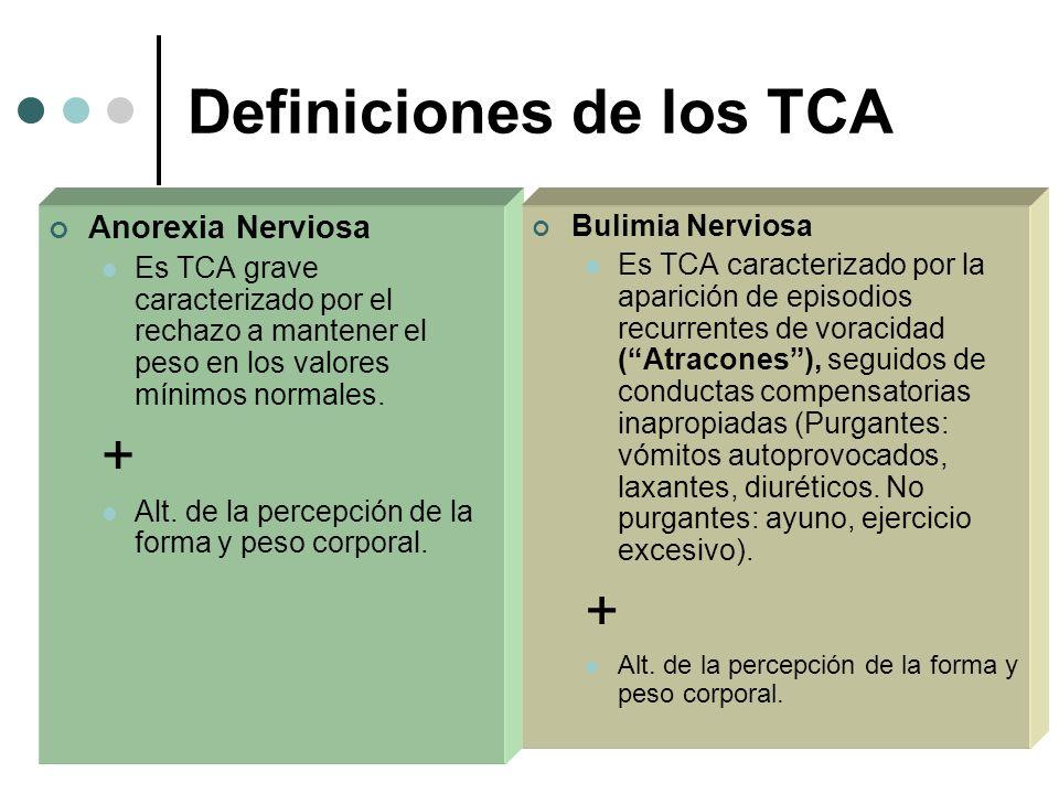 Definiciones de los TCA Anorexia Nerviosa Es TCA grave caracterizado por el rechazo a mantener el peso en los valores mínimos normales. + Alt. de la p