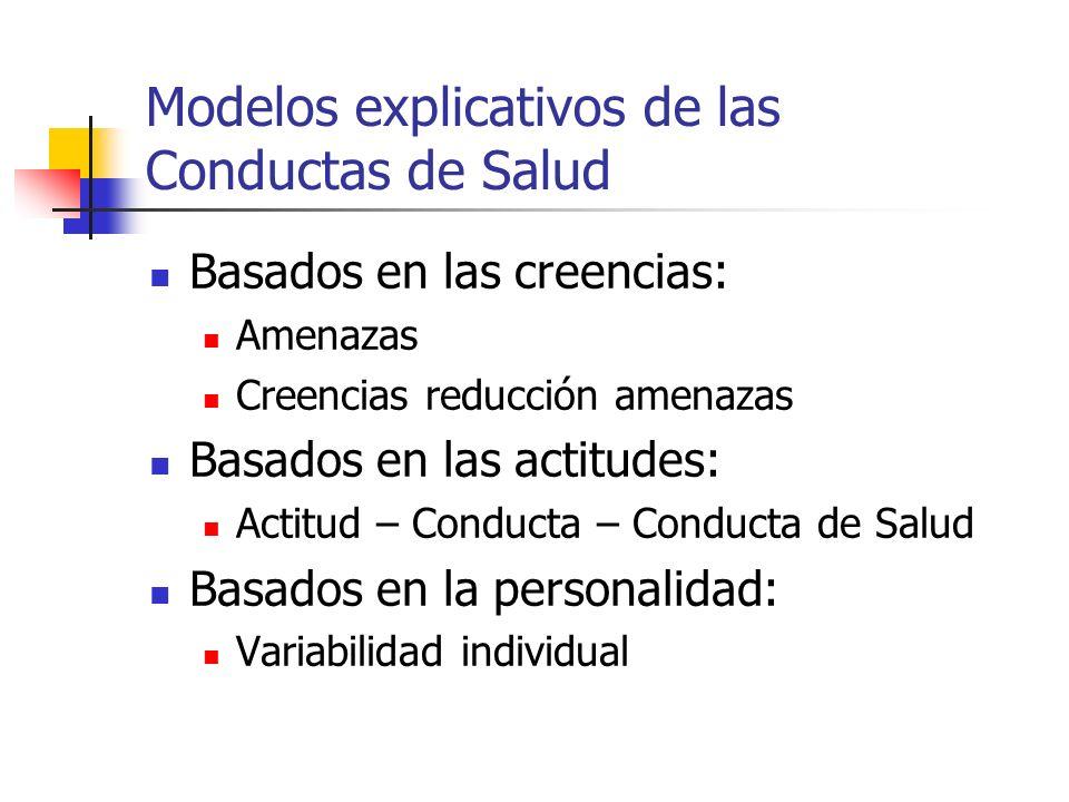 Modelos explicativos de las Conductas de Salud Basados en las creencias: Amenazas Creencias reducción amenazas Basados en las actitudes: Actitud – Con