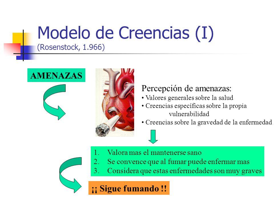 Modelo de Creencias (I) (Rosenstock, 1.966) AMENAZAS Percepción de amenazas: Valores generales sobre la salud Creencias específicas sobre la propia vu